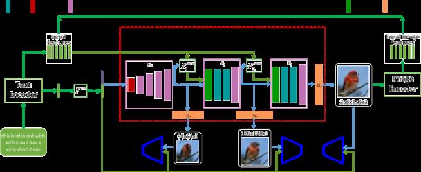 proceso-inteligencia-artificial-artista