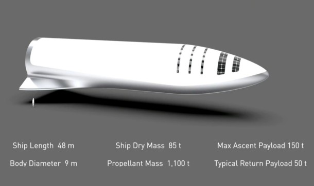 BFR-SpaceX