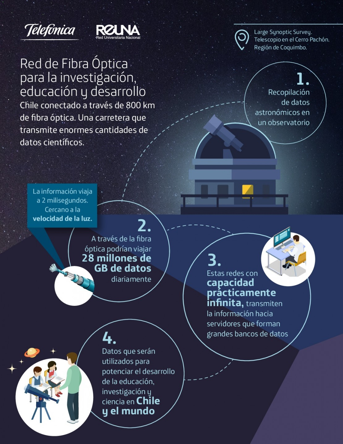 Infografía REUNA (1) - Blogthinkbig.com