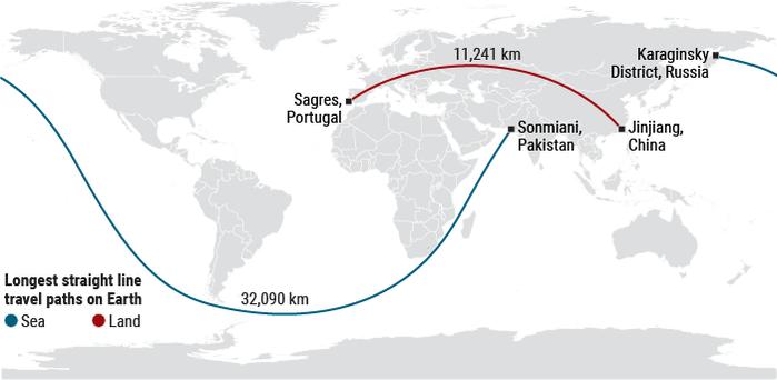 Un algoritmo encuentra el camino más largo en línea recta para atravesar la Tierra