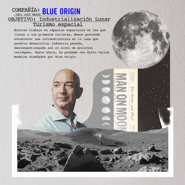 carrera espacial Blue Origin