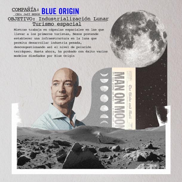 carrera espacial Blue Origin