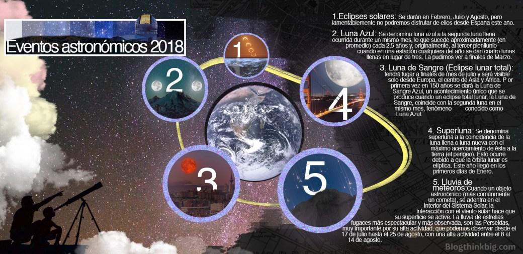 eclipse lunar tierra luna