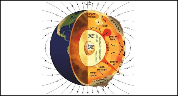 Corteza terrerestre Tierra