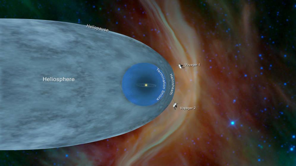 Nuevo hito de la NASA: Voyager 2 llega al espacio interestelar