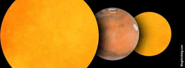 Curiosity ha capturado imágenes de dos eclipses en Marte