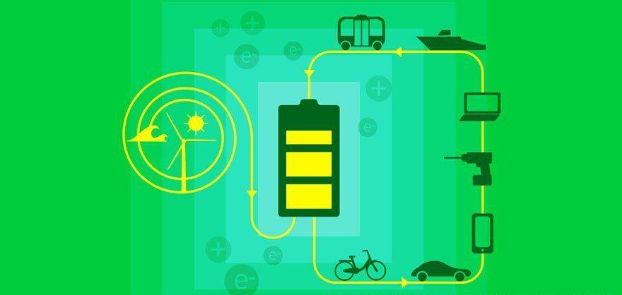 El dominio de las baterías de litio también conquista el Nobel de Química 2019