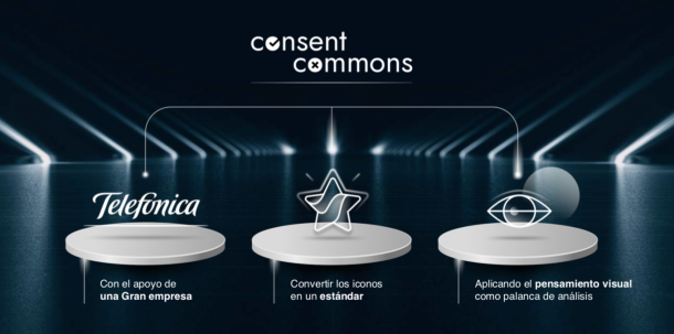 Consent Commons