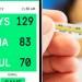 ¿Podemos controlar la temperatura y la fiebre con el teléfono móvil?