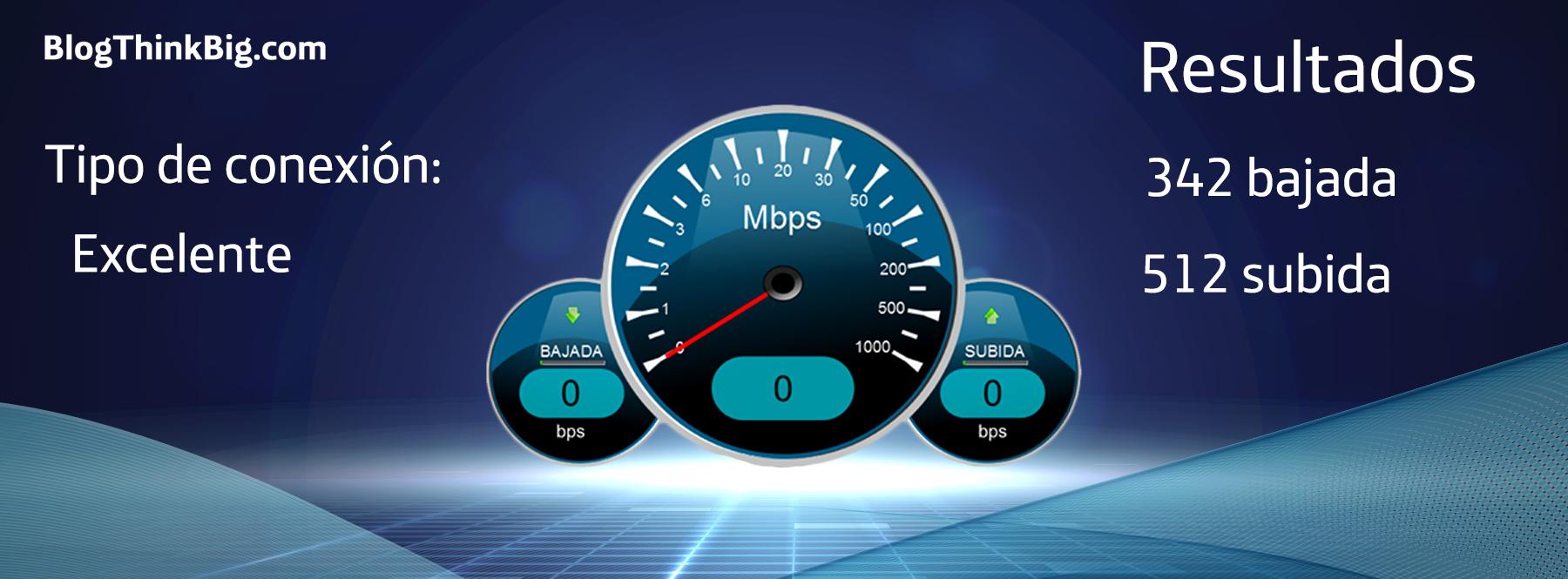 ¿Cómo funciona un test de velocidad de Internet?