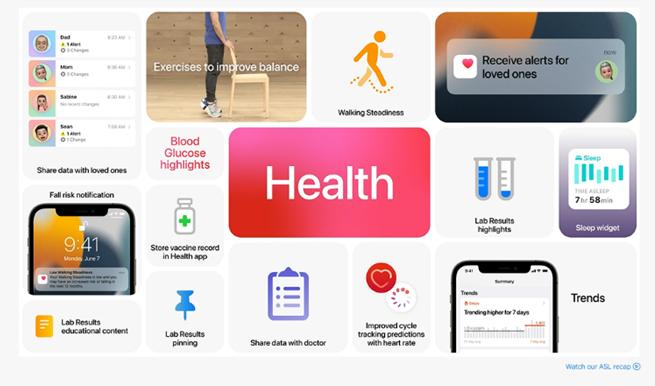Novedades en Health en Apple WWDC 2021