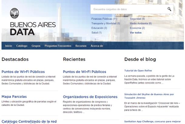 Bienvenido - Buenos Aires Data