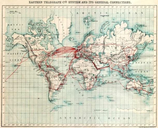Cables Submarinos mundiales 1901