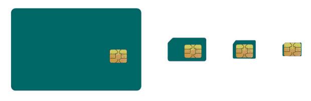 Comparativa de tamaños en tarjetas SIM