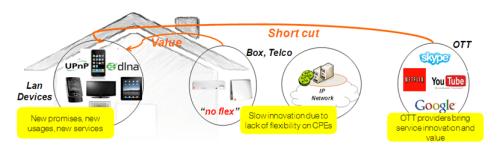 Instalaciones actuales de clientes con fibra óptica.