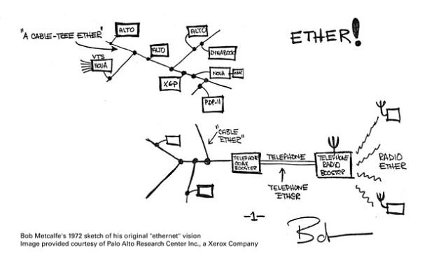 Primer-diagrama-de-Ethernet