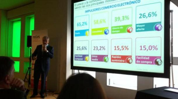 Presentación del estudio de Ecommerce