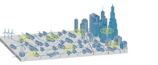 Smart City Thinkbig