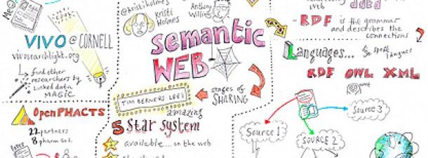 ¿Qué fue de la web semántica?